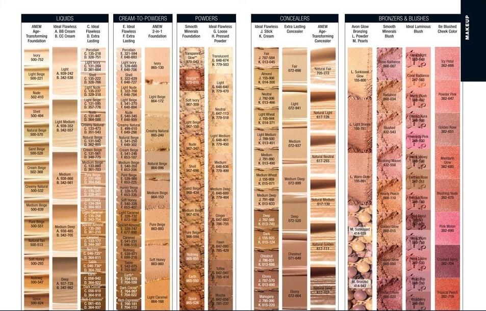 Avon Makeup By Skin Type