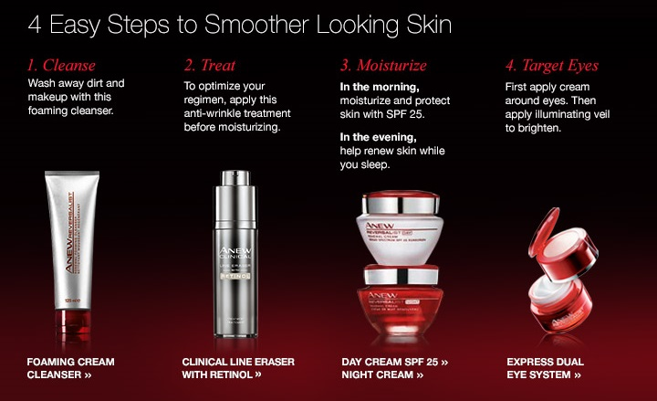 Reversalist Avon Anew Reviews