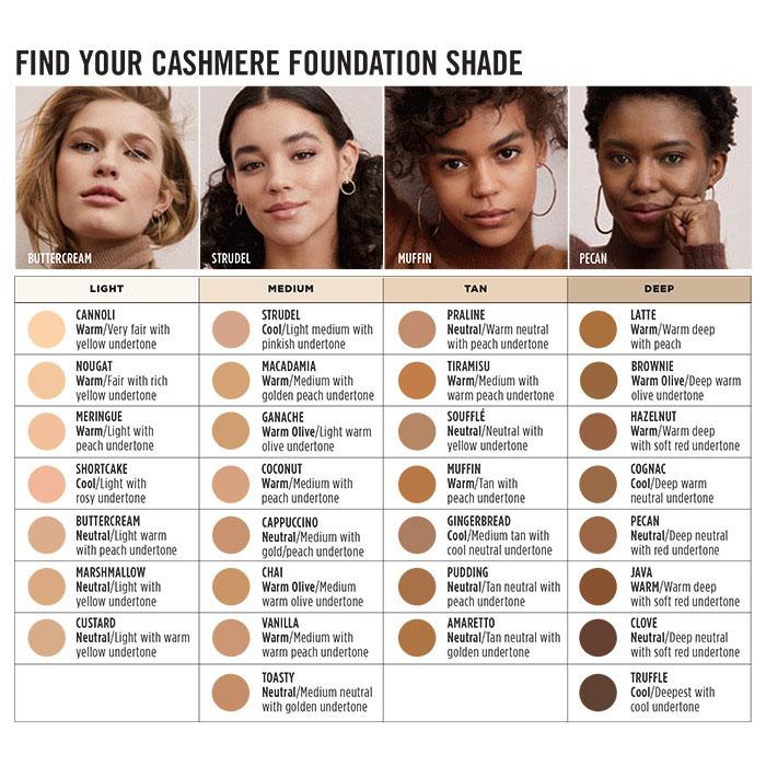 avon foundation shades